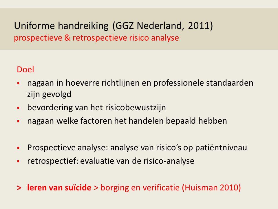 Uniforme handreiking (GGZ Nederland, 2011) prospectieve & retrospectieve risico analyse Doel  nagaan in hoeverre richtlijnen en professionele standaarden zijn gevolgd  bevordering van het risicobewustzijn  nagaan welke factoren het handelen bepaald hebben  Prospectieve analyse: analyse van risico's op patiëntniveau  retrospectief: evaluatie van de risico-analyse >leren van suïcide > borging en verificatie (Huisman 2010)