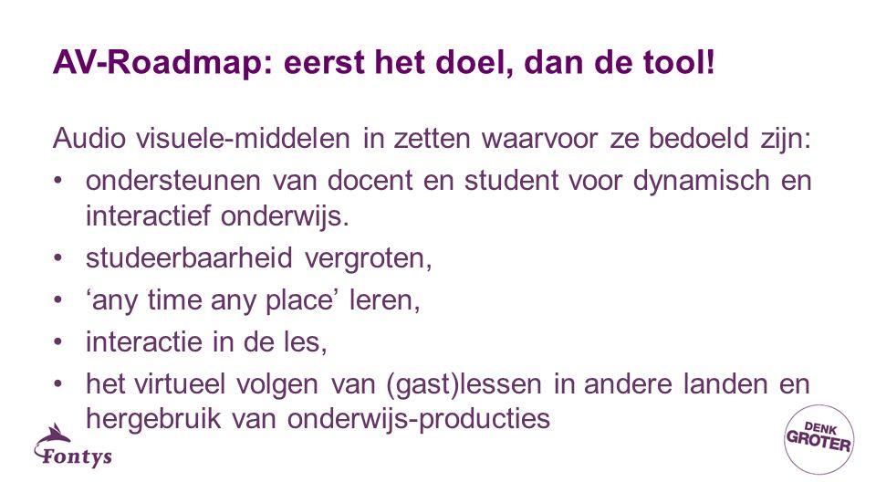 AV-Roadmap: eerst het doel, dan de tool.