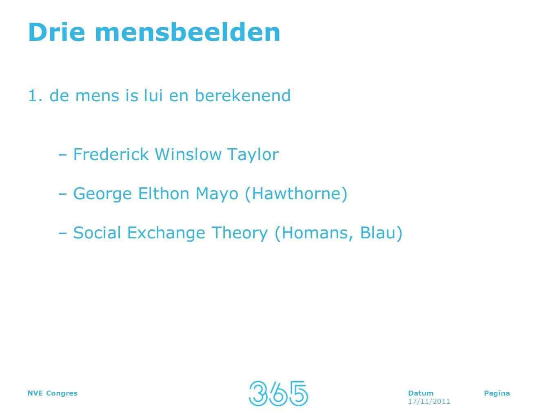 DatumPagina 17/11/2011 NVE Congres 1. de mens is lui en berekenend –Frederick Winslow Taylor –George Elthon Mayo (Hawthorne) –Social Exchange Theory (