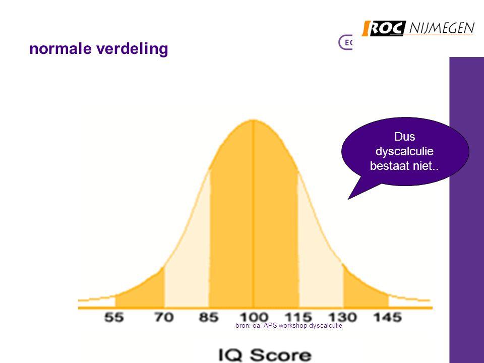 normale verdeling Dus dyscalculie bestaat niet.. bron: oa. APS workshop dyscalculie