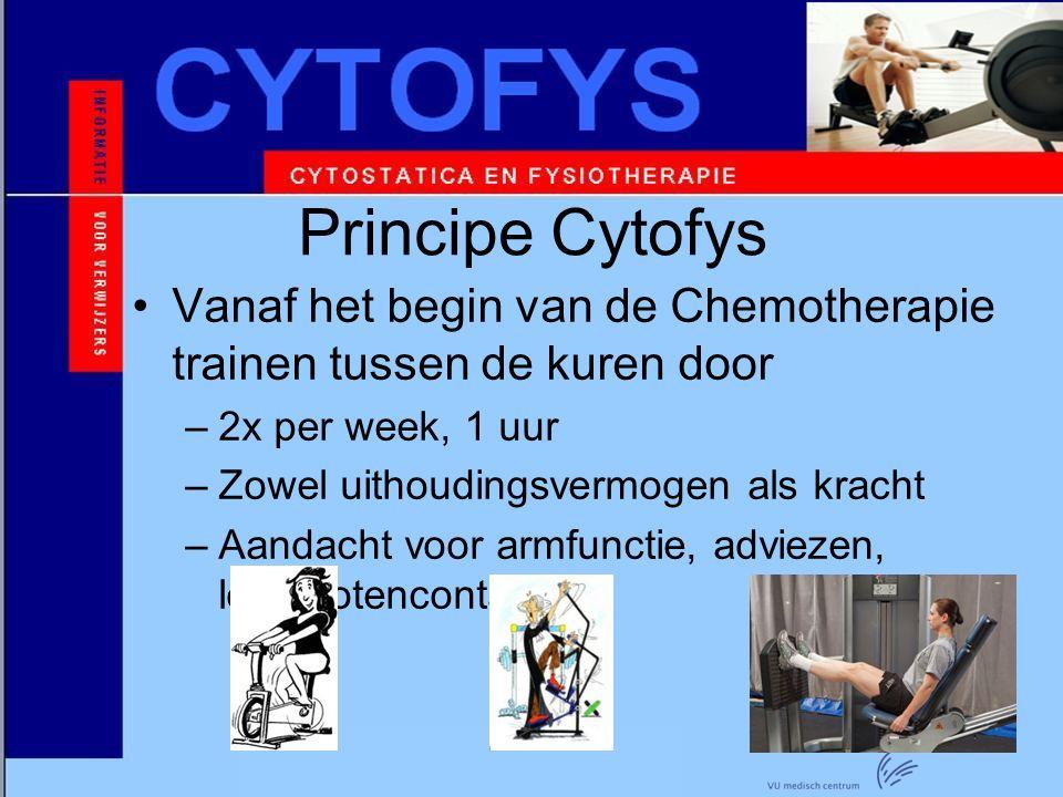 Principe Cytofys Vanaf het begin van de Chemotherapie trainen tussen de kuren door –2x per week, 1 uur –Zowel uithoudingsvermogen als kracht –Aandacht voor armfunctie, adviezen, lotgenotencontact