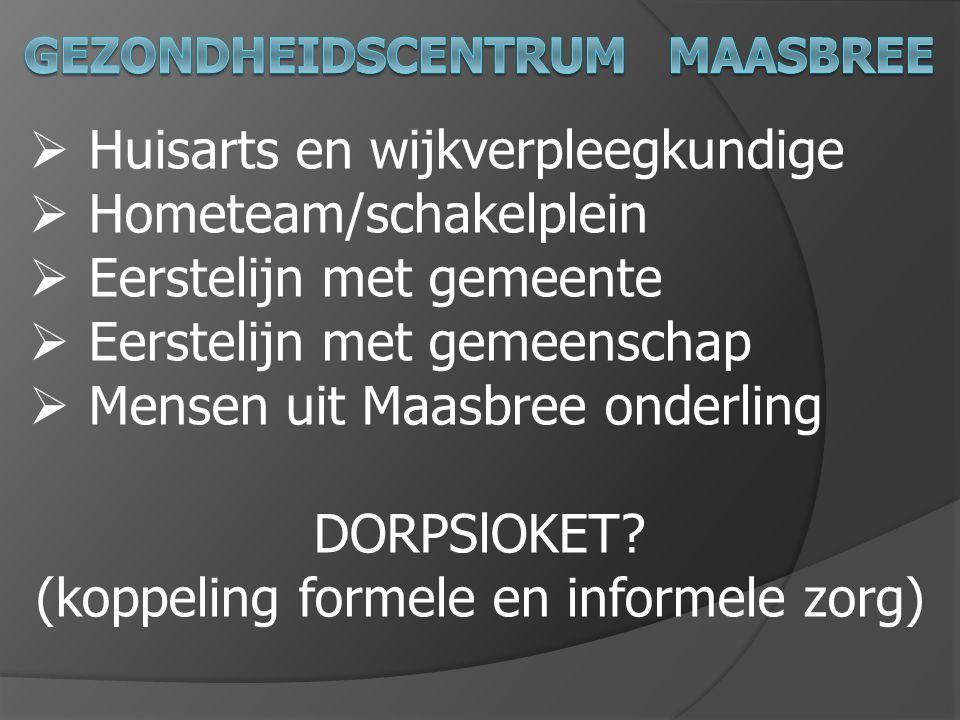  Huisarts en wijkverpleegkundige  Hometeam/schakelplein  Eerstelijn met gemeente  Eerstelijn met gemeenschap  Mensen uit Maasbree onderling DORPS