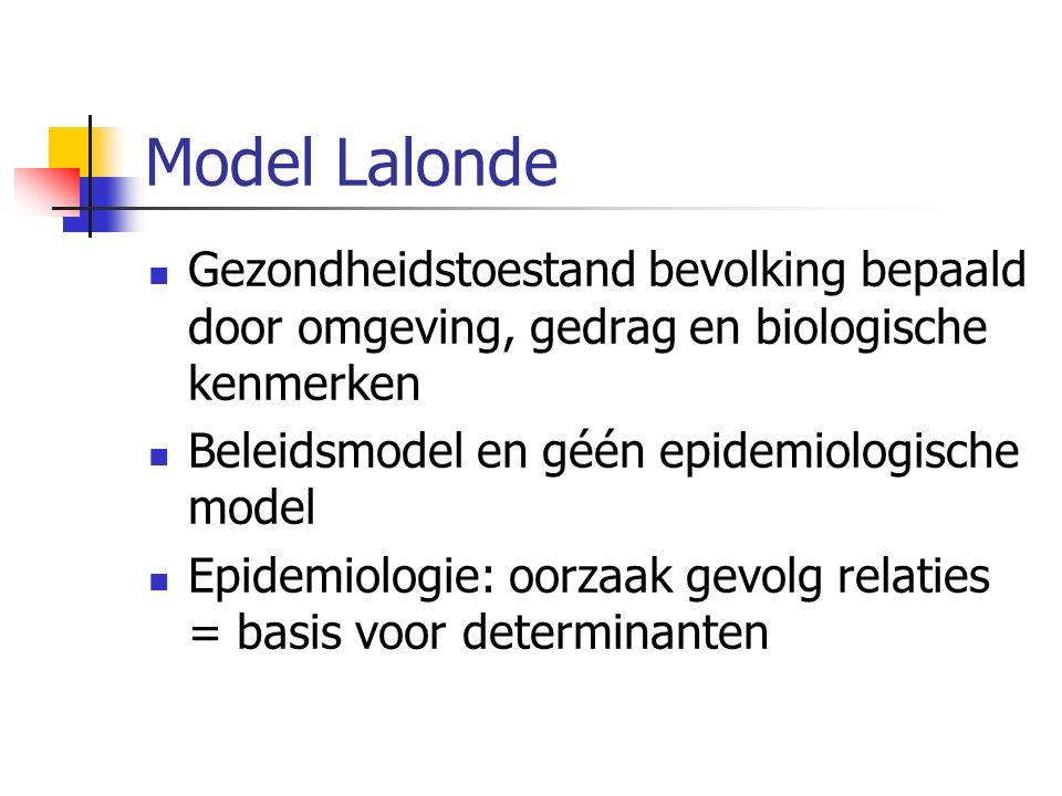 Model Lalonde Gezondheidstoestand bevolking bepaald door omgeving, gedrag en biologische kenmerken Beleidsmodel en géén epidemiologische model Epidemiologie: oorzaak gevolg relaties = basis voor determinanten