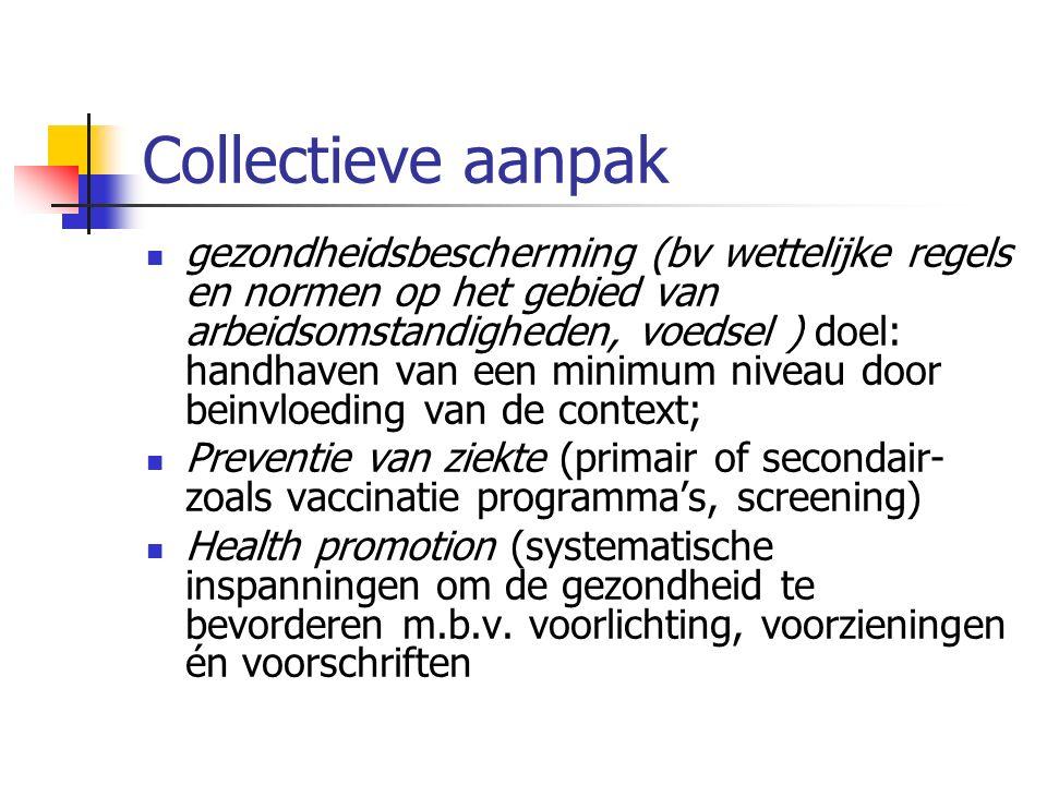 Collectieve aanpak gezondheidsbescherming (bv wettelijke regels en normen op het gebied van arbeidsomstandigheden, voedsel ) doel: handhaven van een m