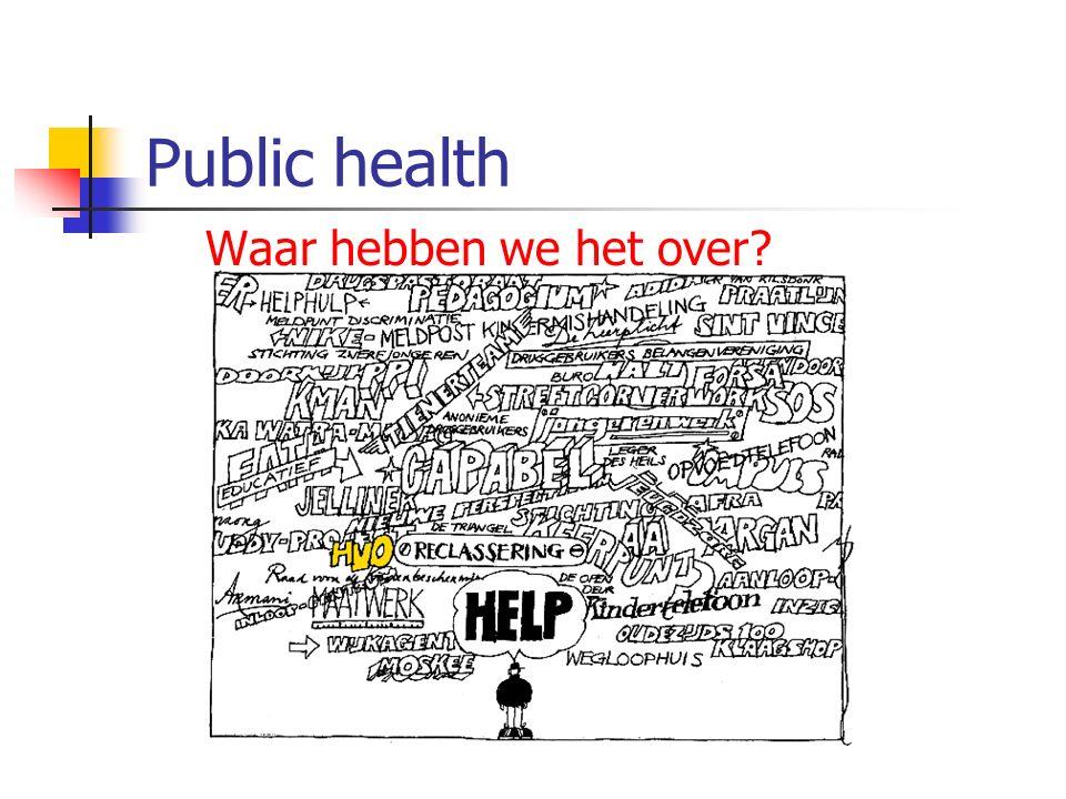Public health Waar hebben we het over?