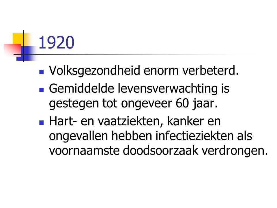 1920 Volksgezondheid enorm verbeterd. Gemiddelde levensverwachting is gestegen tot ongeveer 60 jaar. Hart- en vaatziekten, kanker en ongevallen hebben