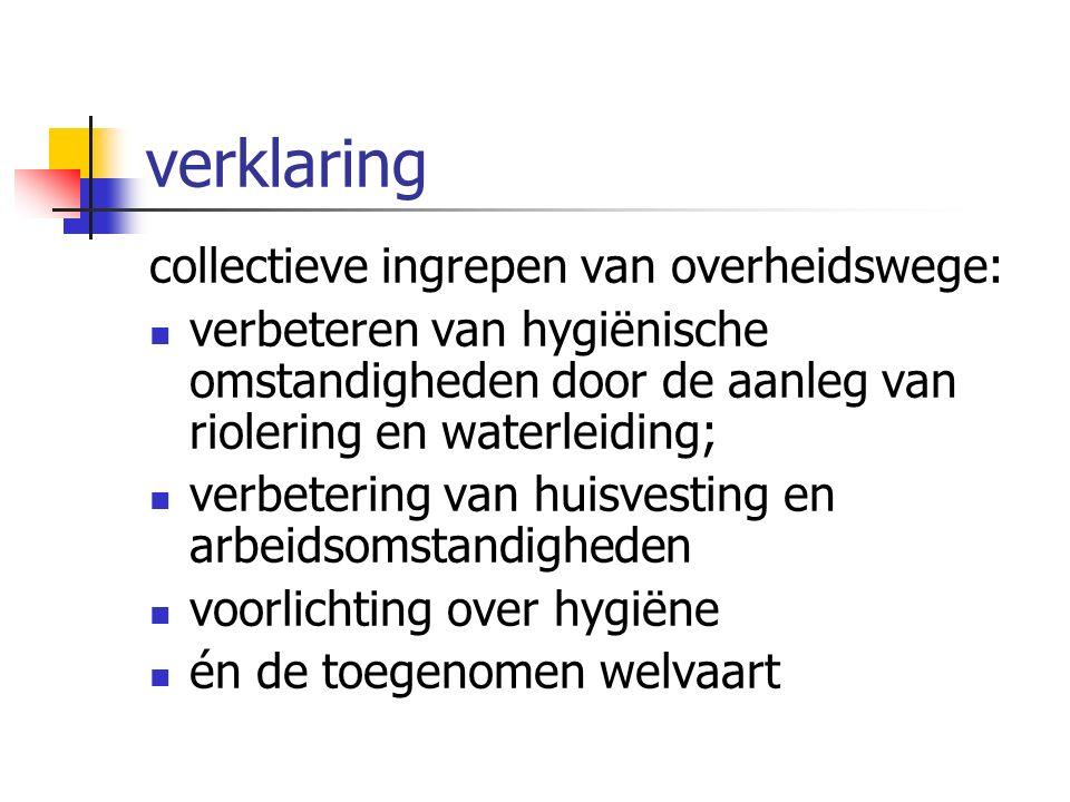 Belangrijkste actoren De hygiënisten, de grondleggers van de sociale geneeskunde in Nederland