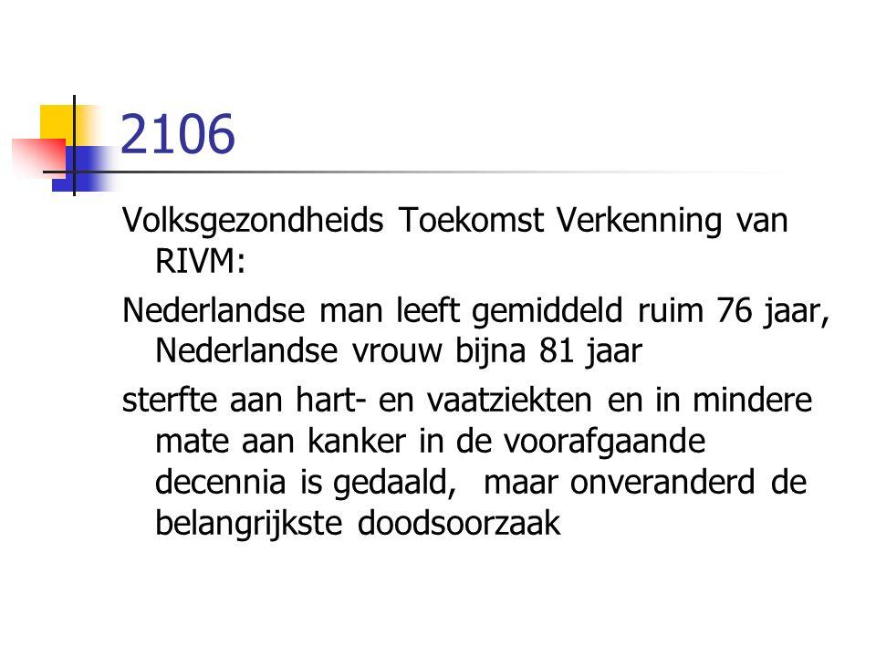 2106 Volksgezondheids Toekomst Verkenning van RIVM: Nederlandse man leeft gemiddeld ruim 76 jaar, Nederlandse vrouw bijna 81 jaar sterfte aan hart- en vaatziekten en in mindere mate aan kanker in de voorafgaande decennia is gedaald, maar onveranderd de belangrijkste doodsoorzaak