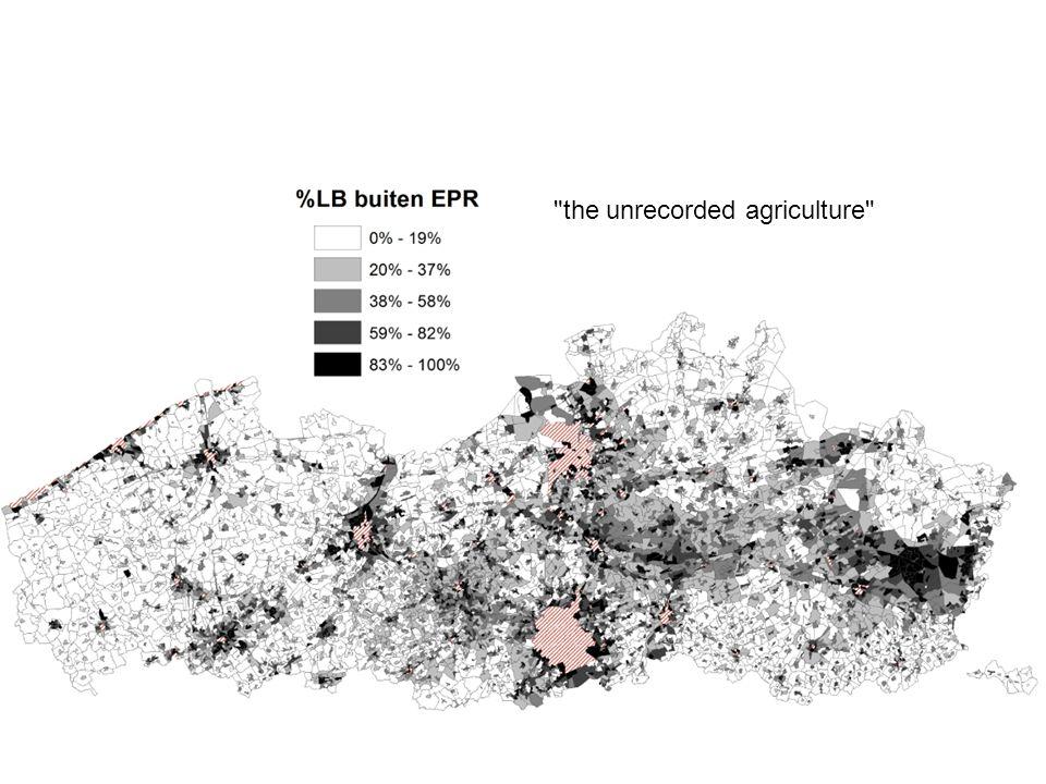 Herdefinitie bioproductieruimtes (stadsmilieu, polder, tuincomplex, VEN, actieradius voedselteam,…..) Definitie & bepaling van capaciteit en veerkracht Vb: tuincomplex : min = huidige productiefractie max = elke tuin produceert voor 100% van productief deel ervan veerkracht ≈ f (max – min) Modulatie in relatie tot:  andere diensten  klimaatrandvoorwaarden  demografische ontwikkelingen (voedselvraag)