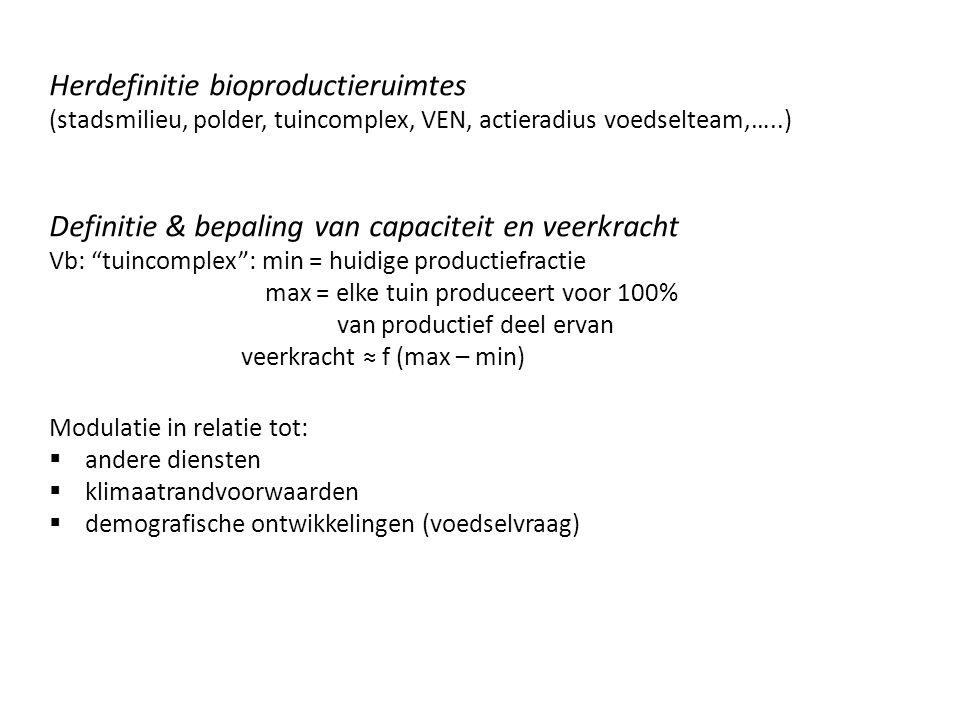 Herdefinitie bioproductieruimtes (stadsmilieu, polder, tuincomplex, VEN, actieradius voedselteam,…..) Definitie & bepaling van capaciteit en veerkrach