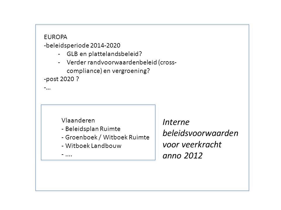 EUROPA -beleidsperiode 2014-2020 -GLB en plattelandsbeleid? -Verder randvoorwaardenbeleid (cross- compliance) en vergroening? -post 2020 ? -… Vlaander