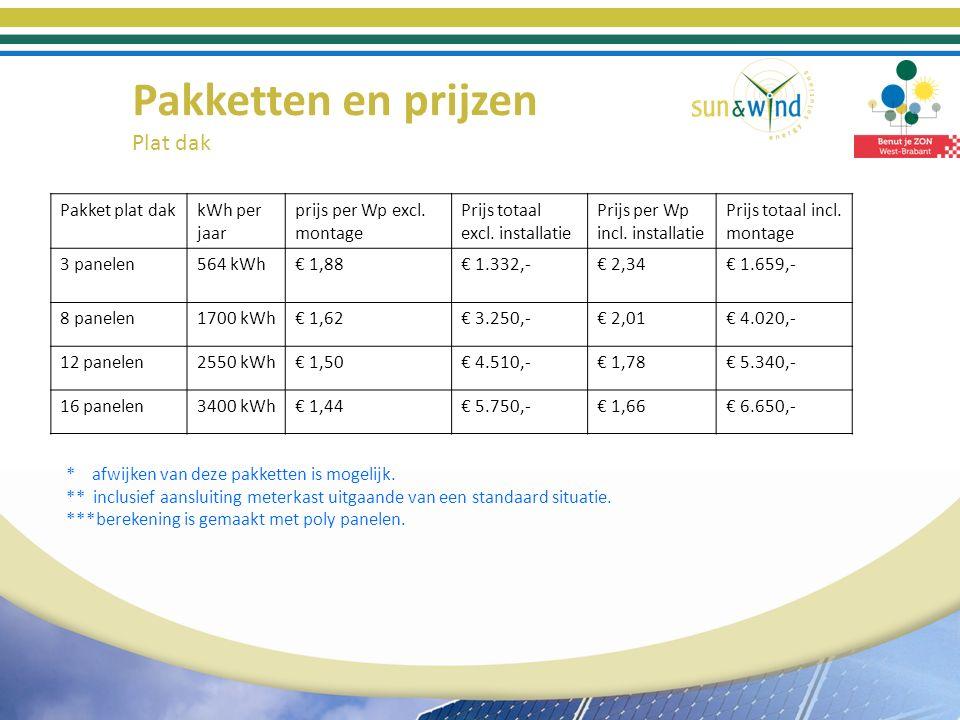Pakketten en prijzen Plat dak Pakket plat dakkWh per jaar prijs per Wp excl. montage Prijs totaal excl. installatie Prijs per Wp incl. installatie Pri