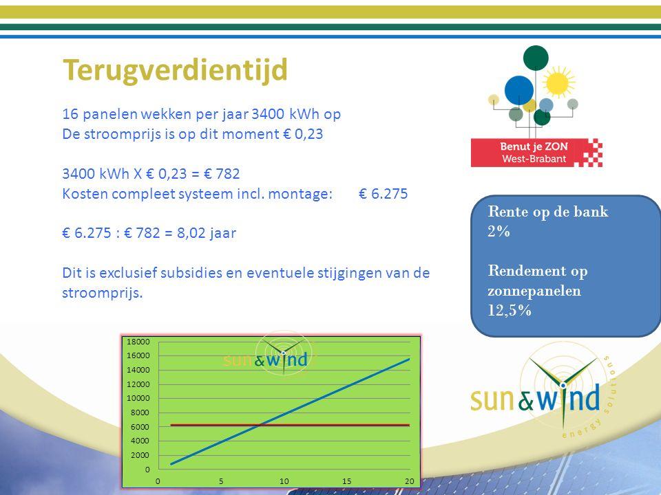 Terugverdientijd 16 panelen wekken per jaar 3400 kWh op De stroomprijs is op dit moment € 0,23 3400 kWh X € 0,23 = € 782 Kosten compleet systeem incl.