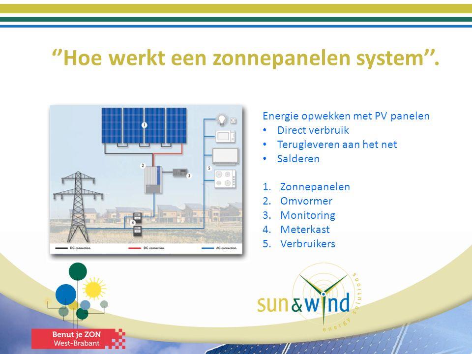 ''Hoe werkt een zonnepanelen system''. Energie opwekken met PV panelen Direct verbruik Terugleveren aan het net Salderen 1.Zonnepanelen 2.Omvormer 3.M