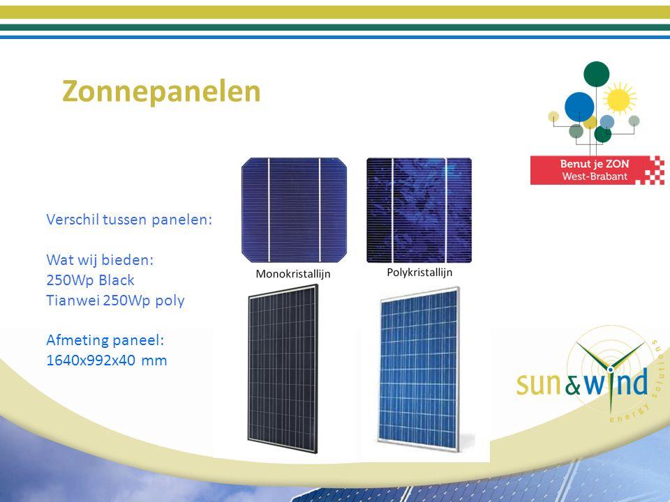 Zonnepanelen Verschil tussen panelen: Wat wij bieden: 250Wp Black Tianwei 250Wp poly Afmeting paneel: 1640x992x40 mm