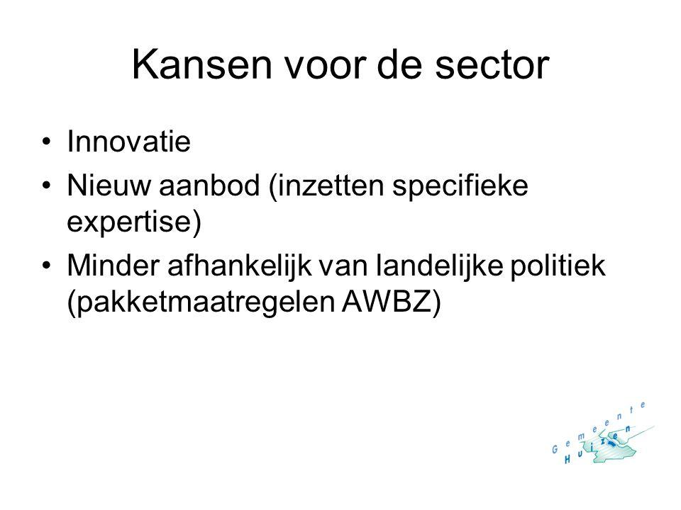 Kansen voor de sector Innovatie Nieuw aanbod (inzetten specifieke expertise) Minder afhankelijk van landelijke politiek (pakketmaatregelen AWBZ)