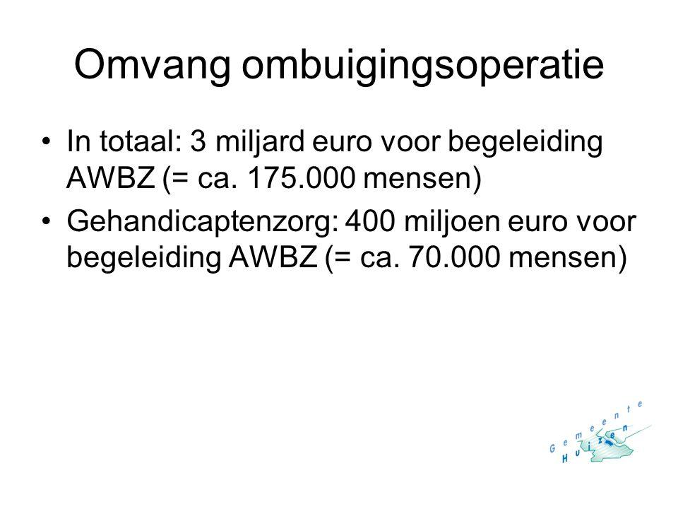 Omvang ombuigingsoperatie In totaal: 3 miljard euro voor begeleiding AWBZ (= ca. 175.000 mensen) Gehandicaptenzorg: 400 miljoen euro voor begeleiding