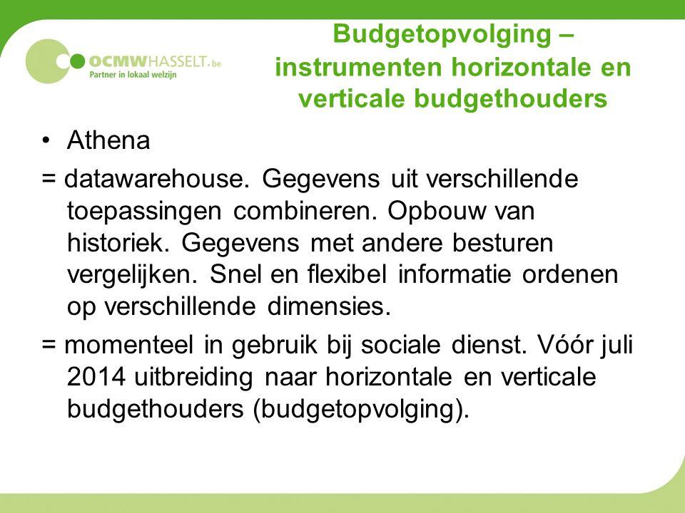 Budgetopvolging – instrumenten horizontale en verticale budgethouders Athena = datawarehouse.