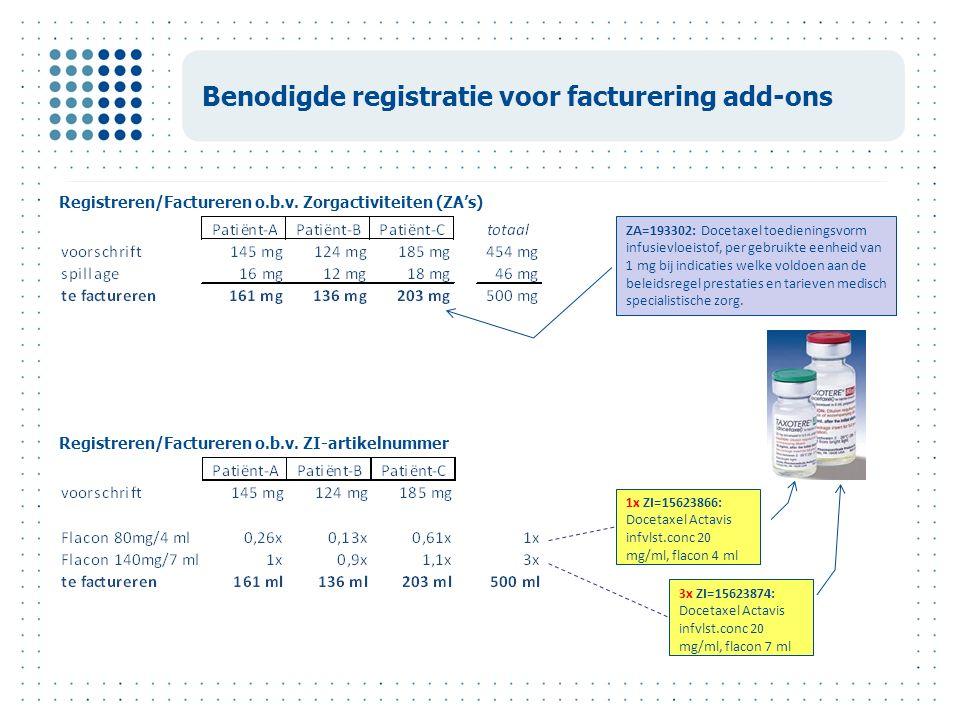 Benodigde registratie voor facturering add-ons 1x ZI=15623866: Docetaxel Actavis infvlst.conc 20 mg/ml, flacon 4 ml 3x ZI=15623874: Docetaxel Actavis infvlst.conc 20 mg/ml, flacon 7 ml ZA=193302: Docetaxel toedieningsvorm infusievloeistof, per gebruikte eenheid van 1 mg bij indicaties welke voldoen aan de beleidsregel prestaties en tarieven medisch specialistische zorg.