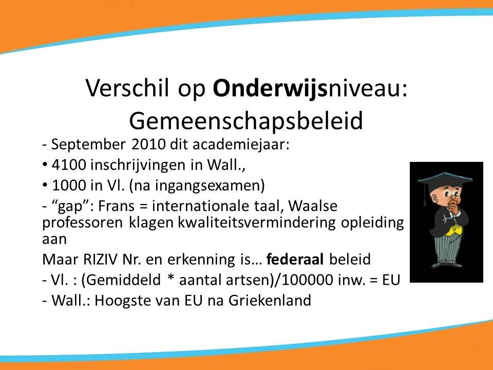 Verschil op Onderwijsniveau: Gemeenschapsbeleid - September 2010 dit academiejaar: 4100 inschrijvingen in Wall., 1000 in Vl.