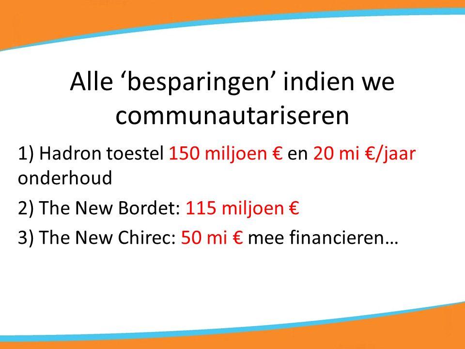 1) Hadron toestel 150 miljoen € en 20 mi €/jaar onderhoud 2) The New Bordet: 115 miljoen € 3) The New Chirec: 50 mi € mee financieren… Alle 'besparingen' indien we communautariseren