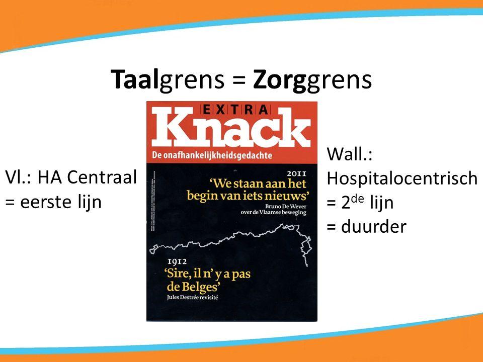 Taalgrens = Zorggrens Vl.: HA Centraal = eerste lijn Wall.: Hospitalocentrisch = 2 de lijn = duurder