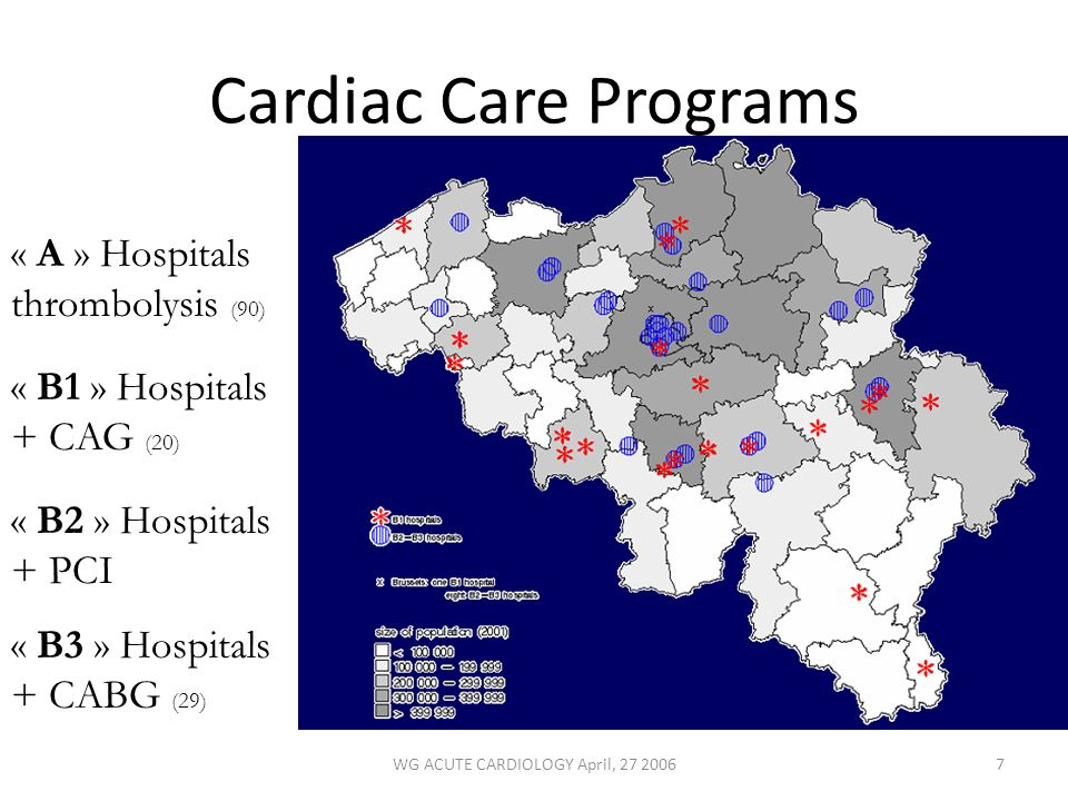 WG ACUTE CARDIOLOGY April, 27 20067 Cardiac Care Programs « A » Hospitals thrombolysis (90) « B1 » Hospitals + CAG (20) « B2 » Hospitals + PCI « B3 »