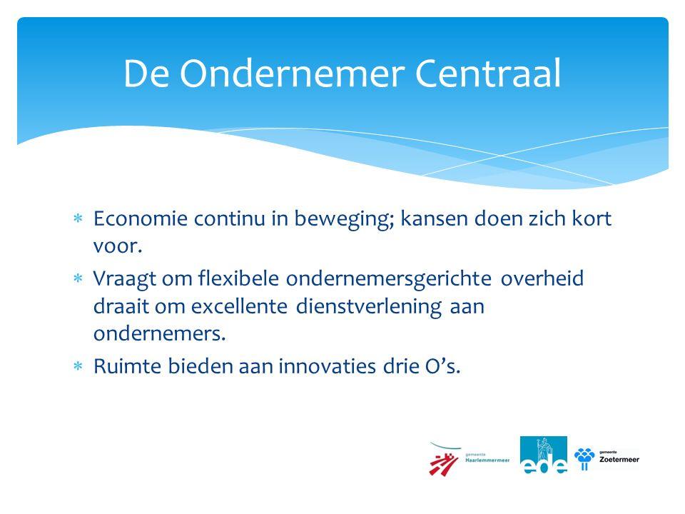  Economie continu in beweging; kansen doen zich kort voor.