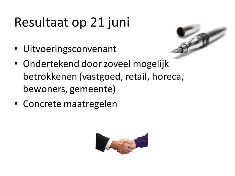 Resultaat op 21 juni Uitvoeringsconvenant Ondertekend door zoveel mogelijk betrokkenen (vastgoed, retail, horeca, bewoners, gemeente) Concrete maatregelen