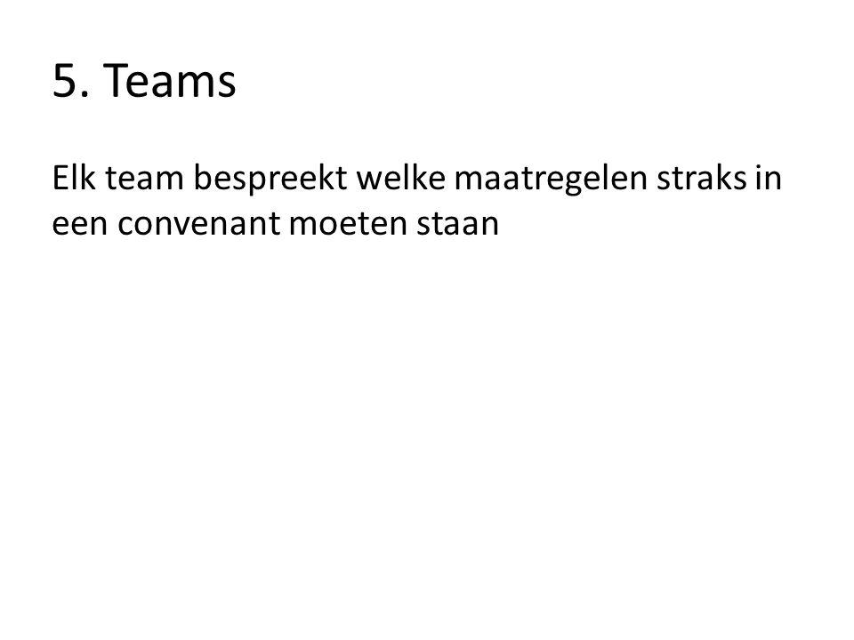 5. Teams Elk team bespreekt welke maatregelen straks in een convenant moeten staan