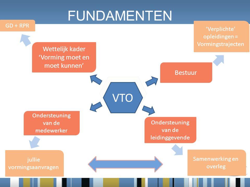 6 Inhoud Wettelijke basis Klemtonen uit visietekst Aanbod Centraal of decentraal Workflow Vorming Steunmaatregelen kosten Teambuilding