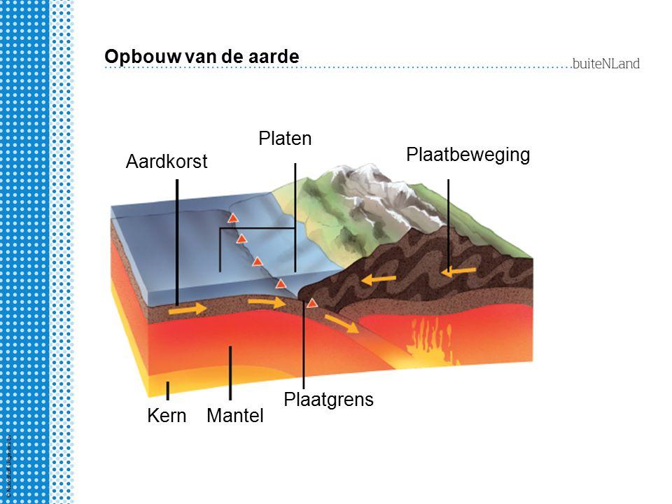 Opbouw van de aarde Aardkorst Platen Plaatbeweging KernMantel Plaatgrens