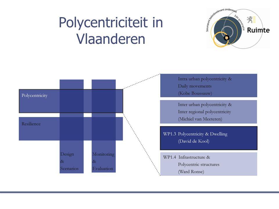 Polycentriciteit in Vlaanderen