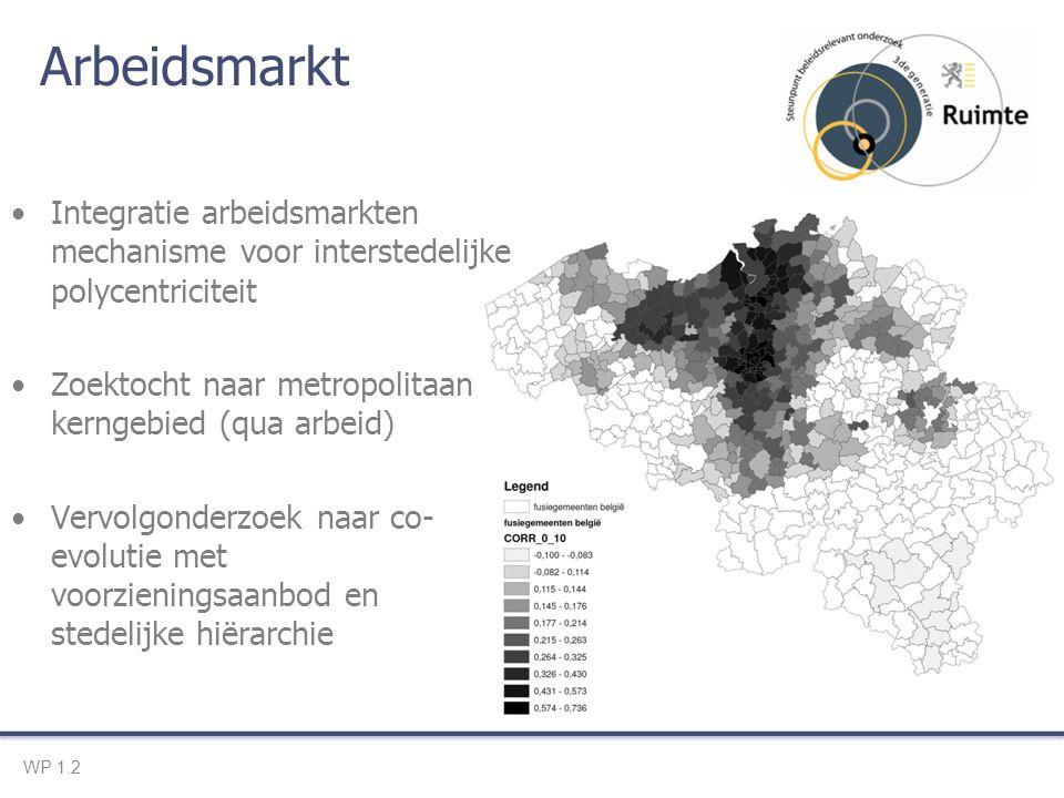 Arbeidsmarkt WP 1.2 Integratie arbeidsmarkten mechanisme voor interstedelijke polycentriciteit Zoektocht naar metropolitaan kerngebied (qua arbeid) Vervolgonderzoek naar co- evolutie met voorzieningsaanbod en stedelijke hiërarchie