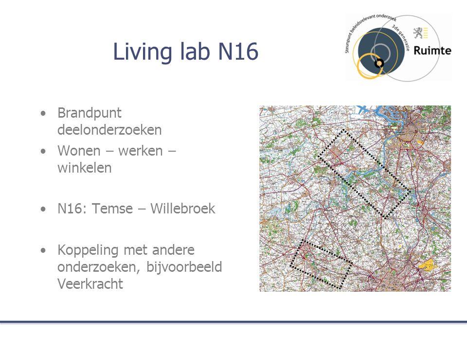 Living lab N16 Brandpunt deelonderzoeken Wonen – werken – winkelen N16: Temse – Willebroek Koppeling met andere onderzoeken, bijvoorbeeld Veerkracht