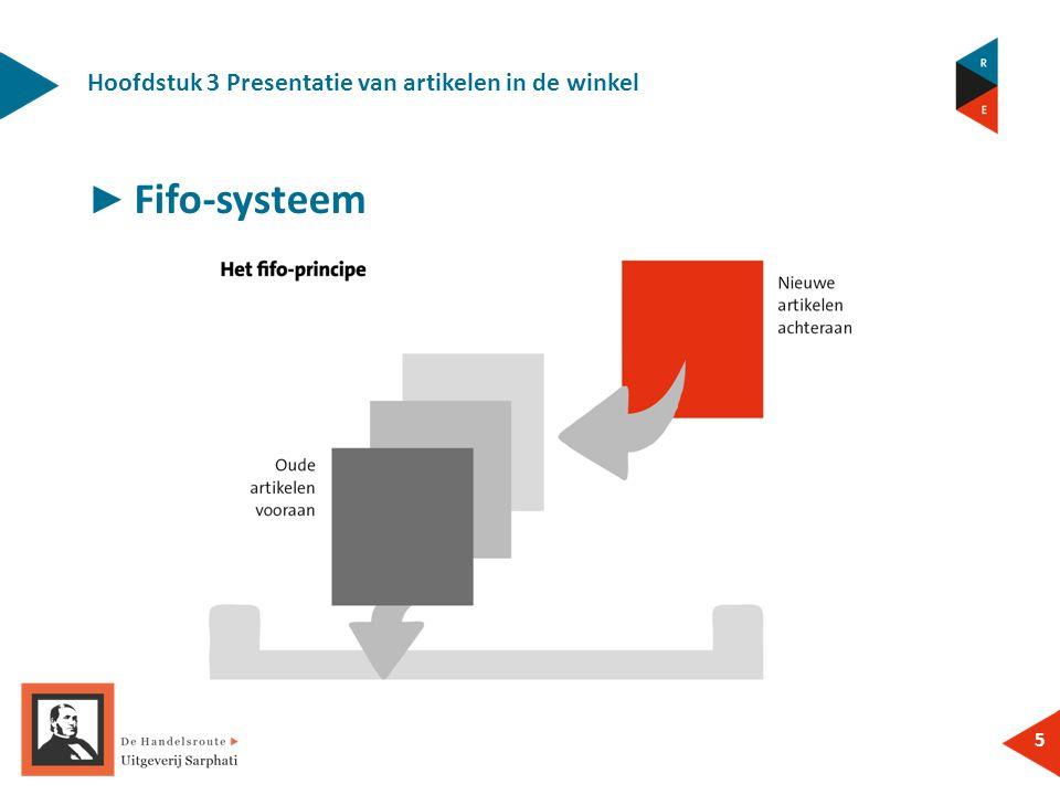 Hoofdstuk 3 Presentatie van artikelen in de winkel 5 ► Fifo-systeem