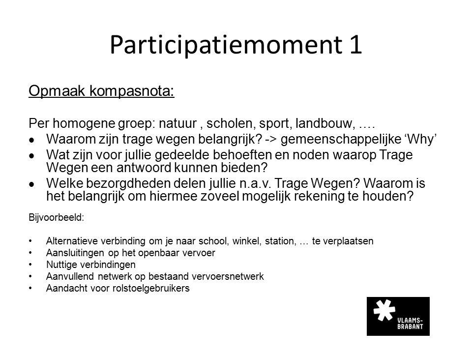 Participatiemoment 1 Opmaak kompasnota: Per homogene groep: natuur, scholen, sport, landbouw, ….  Waarom zijn trage wegen belangrijk? -> gemeenschapp