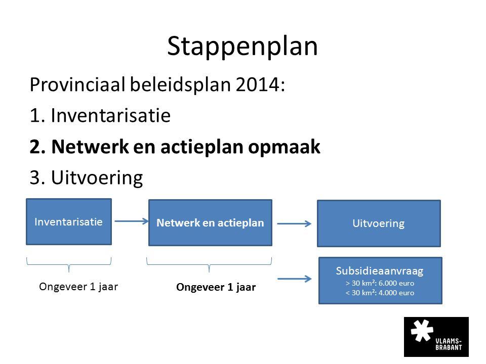 Stappenplan Provinciaal beleidsplan 2014: 1. Inventarisatie 2. Netwerk en actieplan opmaak 3. Uitvoering Inventarisatie Netwerk en actieplan Uitvoerin