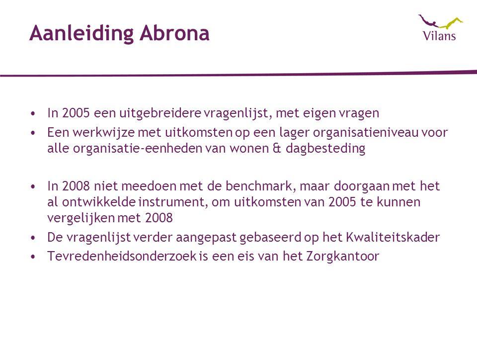 Aanleiding Abrona In 2005 een uitgebreidere vragenlijst, met eigen vragen Een werkwijze met uitkomsten op een lager organisatieniveau voor alle organisatie-eenheden van wonen & dagbesteding In 2008 niet meedoen met de benchmark, maar doorgaan met het al ontwikkelde instrument, om uitkomsten van 2005 te kunnen vergelijken met 2008 De vragenlijst verder aangepast gebaseerd op het Kwaliteitskader Tevredenheidsonderzoek is een eis van het Zorgkantoor