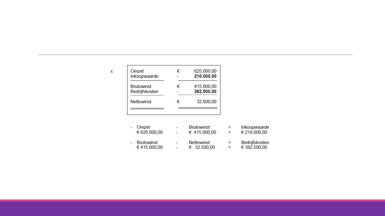 Opgave 5 SAMEN Nieuwe begrippen: gewaardeerd loon; gewaardeerde rente.