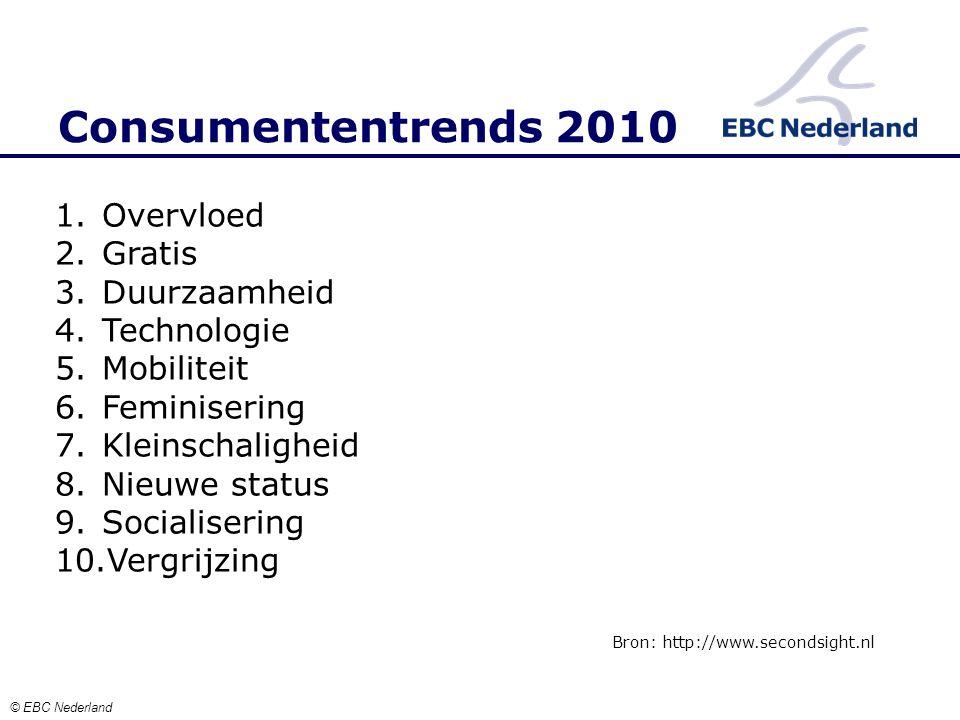 © EBC Nederland 1.Boeien en binden betekent aansluiting vinden 2.Talentmanagement: van moeten naar kunnen 3.Vandaag de toppers van morgen ontwikkelen 4.Digitalisering maakt 'talent dashboard' mogelijk 5.HR: van dienstverlenend ondersteuner naar klantgericht partner 6.Vernieuwing vraagt om verbinding 7.Wellbeing http://www.managersonline.nl HR Trends 2010