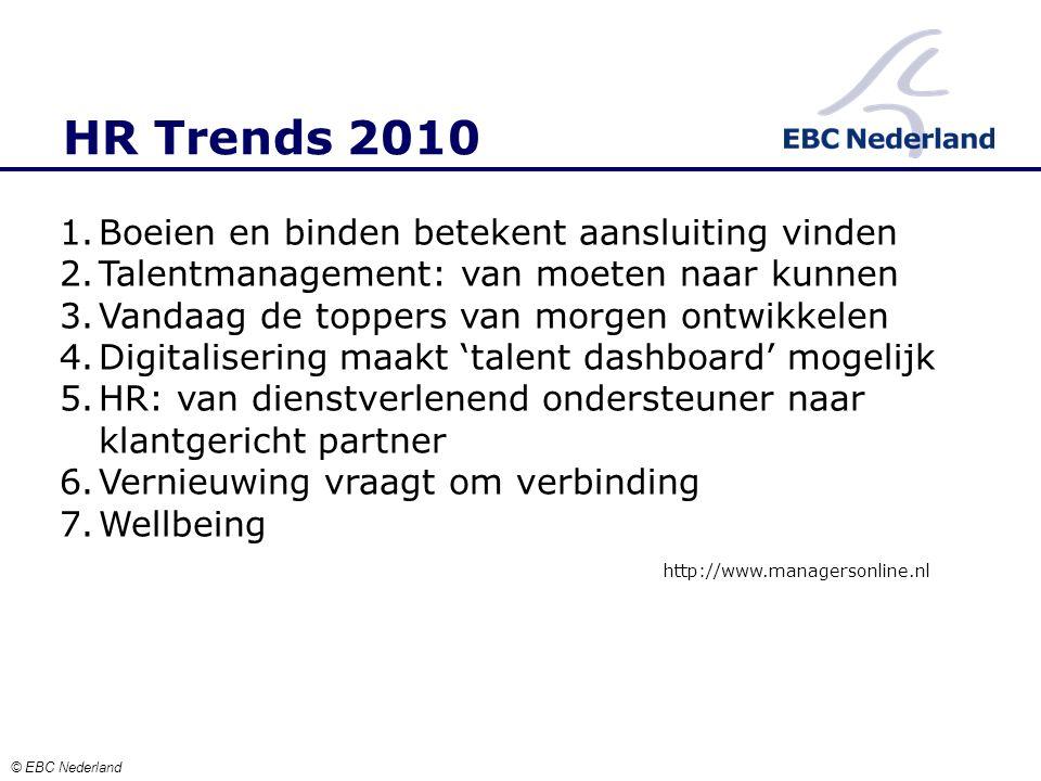 Investering © EBC Nederland Prijzen exclusief BTW