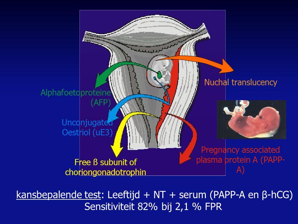 Alphafoetoproteine (AFP) Unconjugated Oestriol (uE3) Free ß subunit of choriongonadotrophin Pregnancy associated plasma protein A (PAPP- A) Nuchal translucency kansbepalende test: Leeftijd + NT + serum (PAPP-A en β-hCG) Sensitiviteit 82% bij 2,1 % FPR