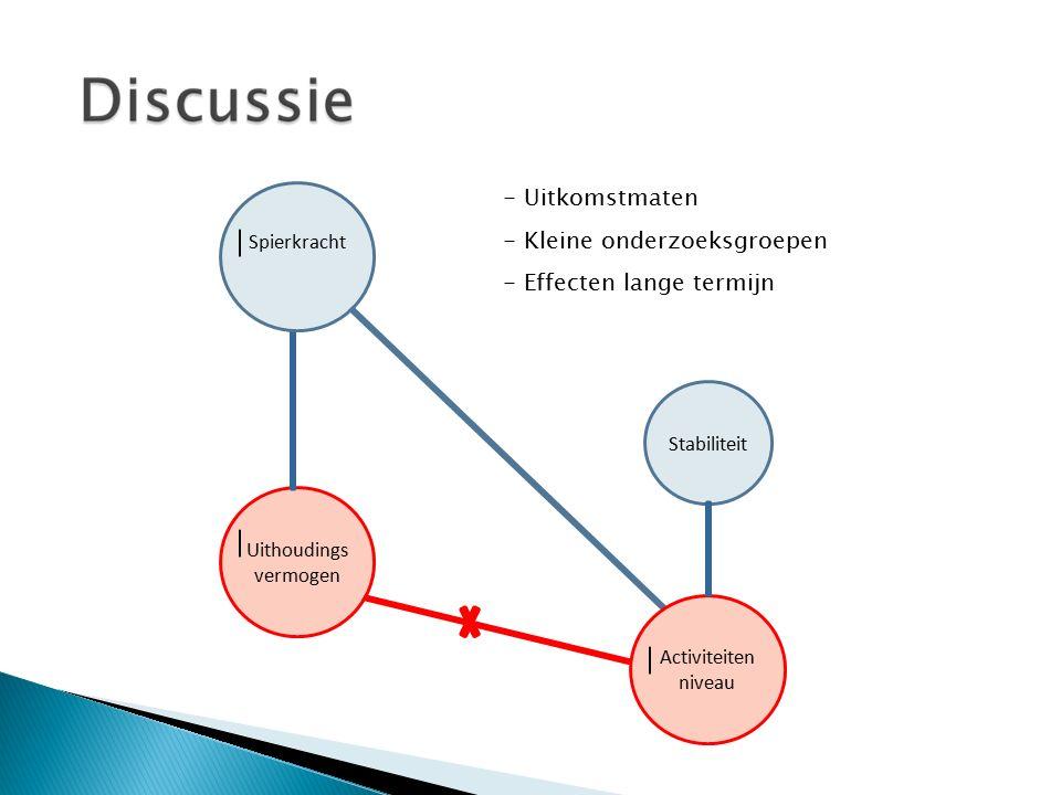 - Uitkomstmaten - Kleine onderzoeksgroepen - Effecten lange termijn