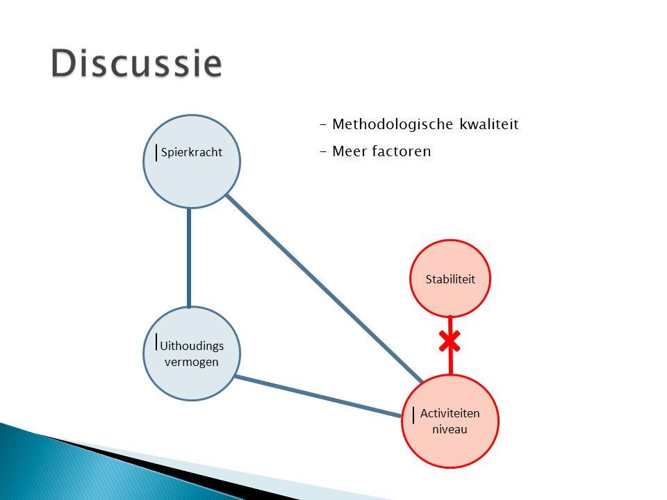 - Methodologische kwaliteit - Meer factoren