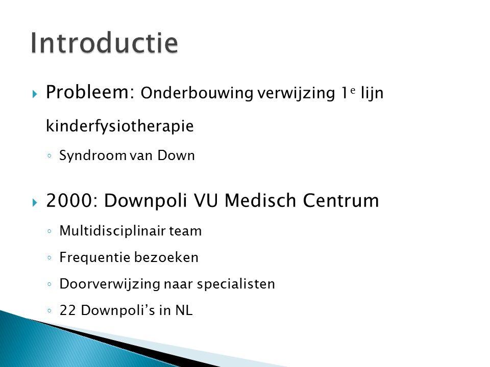  Probleem: Onderbouwing verwijzing 1 e lijn kinderfysiotherapie ◦ Syndroom van Down  2000: Downpoli VU Medisch Centrum ◦ Multidisciplinair team ◦ Frequentie bezoeken ◦ Doorverwijzing naar specialisten ◦ 22 Downpoli's in NL