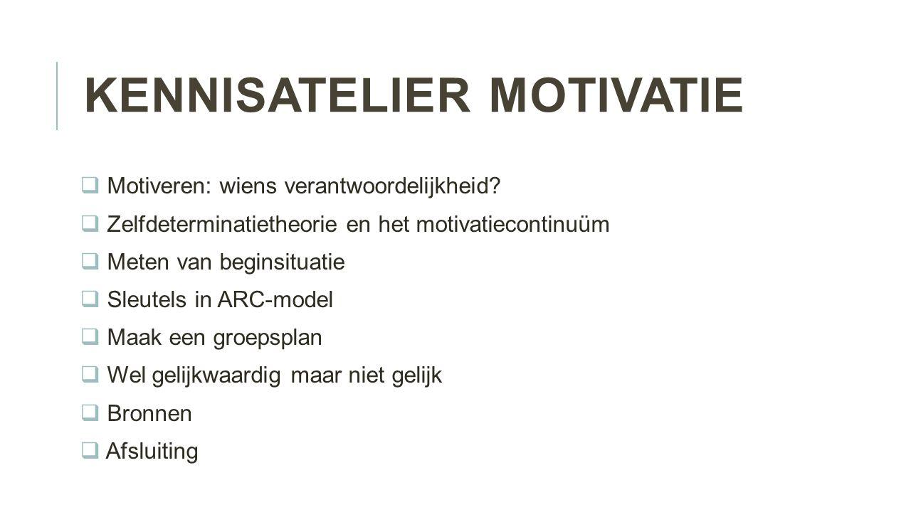 KENNISATELIER MOTIVATIE  Motiveren: wiens verantwoordelijkheid?  Zelfdeterminatietheorie en het motivatiecontinuüm  Meten van beginsituatie  Sleut