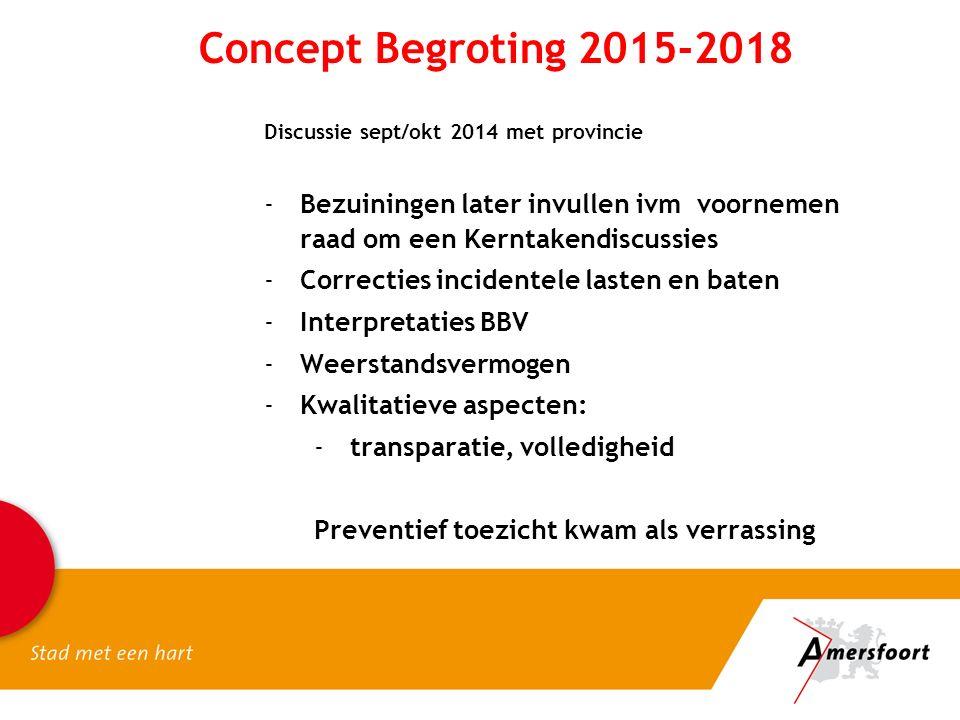 Concept Begroting 2015-2018 Discussie sept/okt 2014 met provincie -Bezuiningen later invullen ivm voornemen raad om een Kerntakendiscussies -Correcties incidentele lasten en baten -Interpretaties BBV -Weerstandsvermogen -Kwalitatieve aspecten: -transparatie, volledigheid Preventief toezicht kwam als verrassing