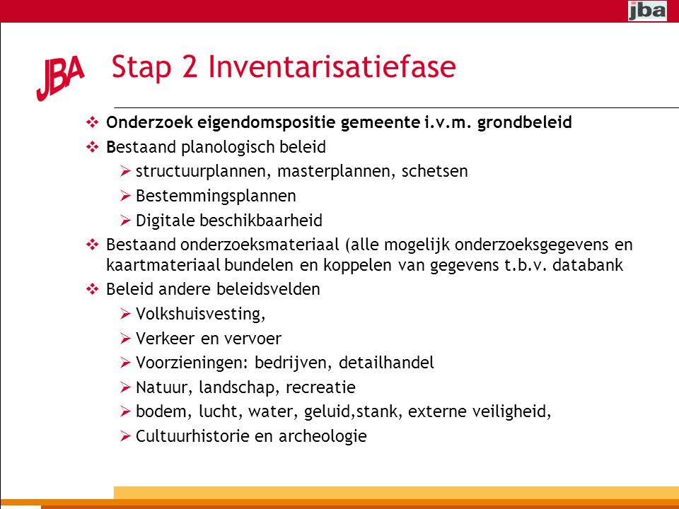 Stap 2 Inventarisatiefase  Onderzoek eigendomspositie gemeente i.v.m.