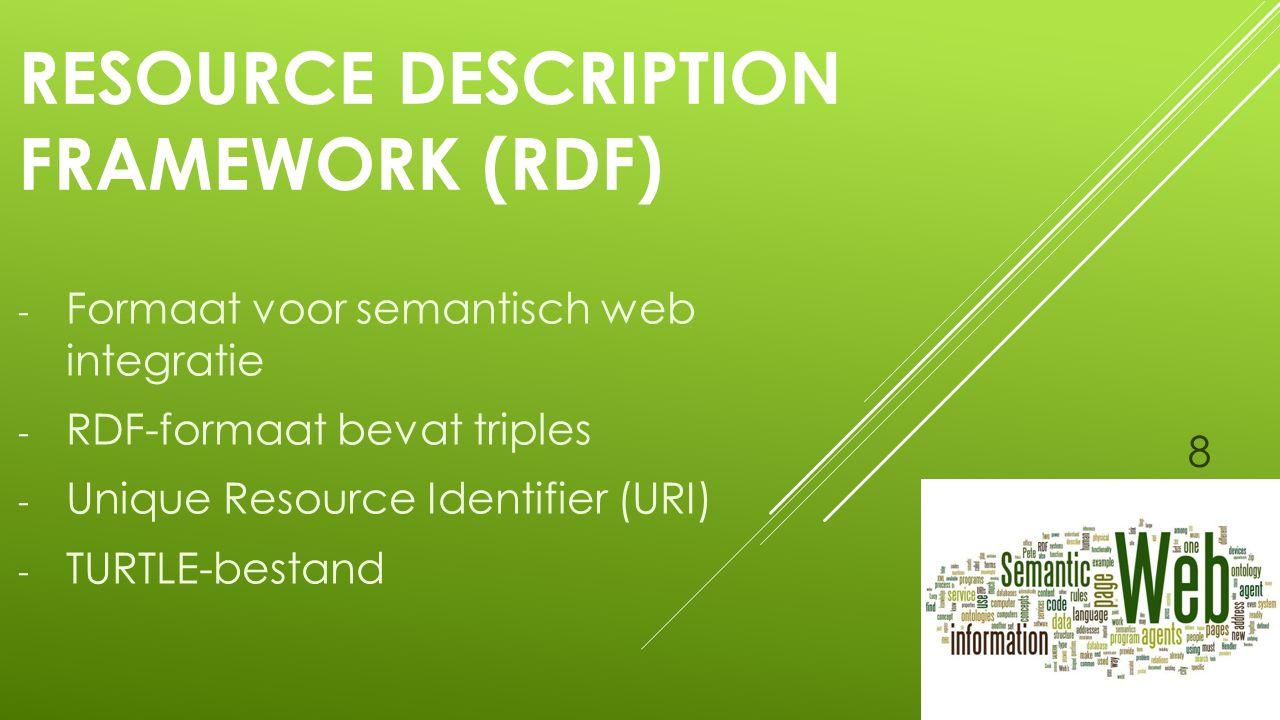 CONVERSIE CSV-RDF Python: RDFLib - CSV inlezen met csv-bibliotheek - Gendata  Genklasse - Genklasse data  Graph = creatie triples - Blank Node  meerdere gegevens koppelen aan gen 9